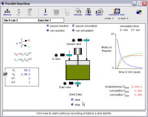 Parallel reaction system in a batch reactor. The contents of the reactor are plotted continuously on the right side of the window (1 min of simulation time in 10 s real time). The user can change kinetic parameters, open and close valves, pause and resume the reaction and the simulation, and save data to disk files for analysis.